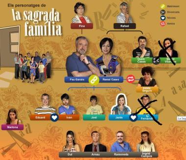 sagrada familia serie